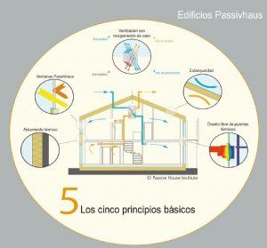 Passivvhaus