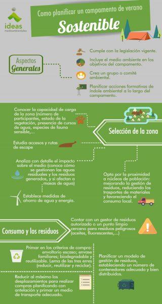 Campamento_verano_sostenible_ideas_medioambientales